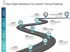 Client Digital Marketing Four Quarter Training Roadmap Microsoft