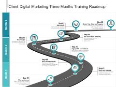 Client Digital Marketing Three Months Training Roadmap Graphics