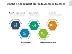 Client Engagement Helps To Achieve Success Ppt PowerPoint Presentation Icon Information PDF