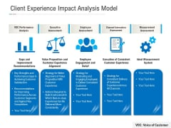 Client Experience Impact Analysis Model Ppt File Background PDF