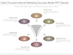 Client Focused Internet Marketing Success Model Ppt Sample