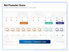 Client Health Score Net Promoter Score Ppt PowerPoint Presentation Ideas Demonstration PDF