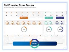 Client Health Score Net Promoter Score Tracker Ppt PowerPoint Presentation Model Mockup PDF