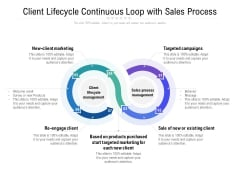 Client Lifecycle Continuous Loop With Sales Process Ppt PowerPoint Presentation Icon Slide
