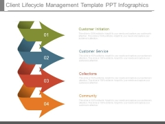 Client Lifecycle Management Template Ppt Infographics