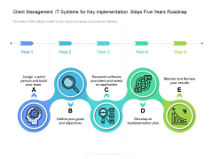 Client Management IT Systems For Key Implementation Steps Five Years Roadmap Sample