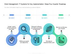Client Management IT Systems For Key Implementation Steps Four Quarter Roadmap Template