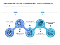 Client Management IT Systems For Key Implementation Steps Half Yearly Roadmap Introduction