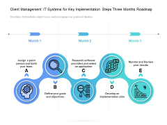 Client Management IT Systems For Key Implementation Steps Three Months Roadmap Themes