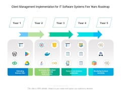 Client Management Implementation For IT Software Systems Five Years Roadmap Demonstration