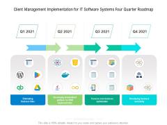 Client Management Implementation For IT Software Systems Four Quarter Roadmap Guidelines