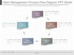 Client Management Process Flow Diagram Ppt Model