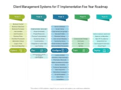 Client Management Systems For IT Implementation Five Year Roadmap Pictures