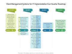 Client Management Systems For IT Implementation Four Quarter Roadmap Introduction