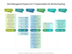 Client Management Systems For IT Implementation Six Months Roadmap Download