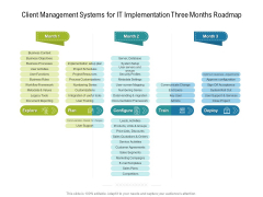 Client Management Systems For IT Implementation Three Months Roadmap Professional