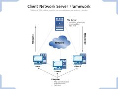 Client Network Server Framework Ppt PowerPoint Presentation Outline Example Topics PDF
