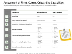 Client Onboarding Framework Assessment Of Firms Current Onboarding Capabilities Elements PDF