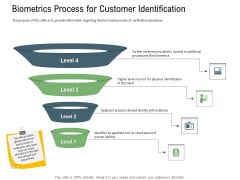 Client Onboarding Framework Biometrics Process For Customer Identification Structure PDF
