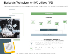 Client Onboarding Framework Blockchain Technology For KYC Utilities Client Download PDF