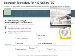 Client Onboarding Framework Blockchain Technology For KYC Utilities Use Topics PDF