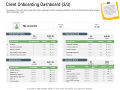 Client Onboarding Framework Client Onboarding Dashboard Value Information PDF