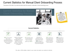Client Onboarding Framework Current Statistics For Manual Client Onboarding Process Structure PDF