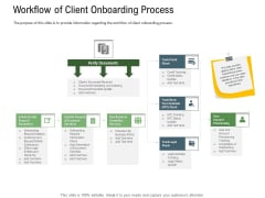 Client Onboarding Framework Workflow Of Client Onboarding Process Ppt Summary Aids PDF