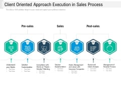 Client Oriented Approach Execution In Sales Process Ppt PowerPoint Presentation File Ideas PDF