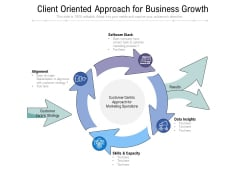 Client Oriented Approach For Business Growth Ppt PowerPoint Presentation Themes PDF