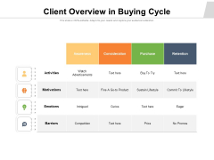 Client Overview In Buying Cycle Ppt PowerPoint Presentation File Diagrams PDF