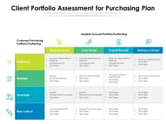 Client Portfolio Assessment For Purchasing Plan Ppt PowerPoint Presentation File Example PDF