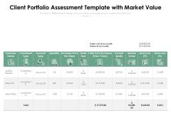 Client Portfolio Assessment Template With Market Value Ppt PowerPoint Presentation Model Graphics Download PDF