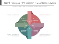Client Progress Ppt Diagram Presentation Layouts
