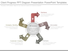 Client Progress Ppt Diagram Presentation Powerpoint Templates