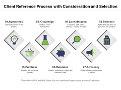 Client Reference Process With Consideration And Selection Ppt PowerPoint Presentation Infographics Slide PDF