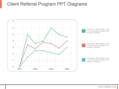 Client Referral Program Ppt Diagrams