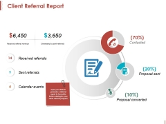 Client Referral Report Ppt PowerPoint Presentation Infographic Template Graphics Tutorials