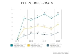 Client Referrals Ppt PowerPoint Presentation Tips