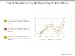 Client Referrals Results Powerpoint Slide Show