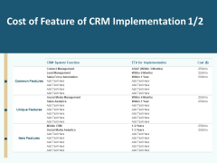 Client Relationship Administration Proposal Template Cost Feature Of CRM Implementation Analytics Microsoft PDF