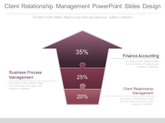 Client Relationship Management Powerpoint Slides Design