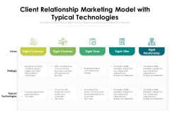 Client Relationship Marketing Model With Typical Technologies Ppt PowerPoint Presentation File Slide PDF