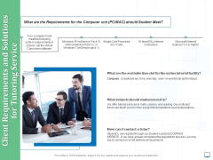 Client Requirements And Solutions For Tutoring Service Ppt Pictures Templates PDF