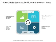 Client Retention Acquire Nurture Serve With Icons Ppt Powerpoint Presentation Model Background Images