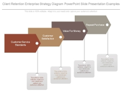 Client Retention Enterprise Strategy Diagram Powerpoint Slide Presentation Examples