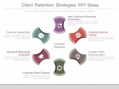 Client Retention Strategies Ppt Slides