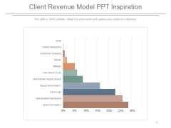 Client Revenue Model Ppt Inspiration