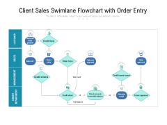 Client Sales Swimlane Flowchart With Order Entry Ppt PowerPoint Presentation Gallery Design Ideas PDF