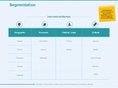 Client Segmentation Analysis Segmentation Beliefs Ppt Portfolio Model PDF